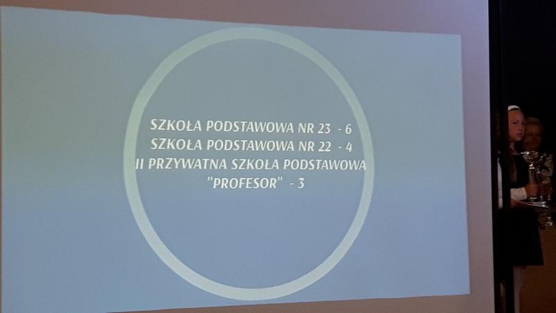 Fotografie z artykułu: Wygraliśmy XXIII Międzyszkolną Ligę Przedmiotową!